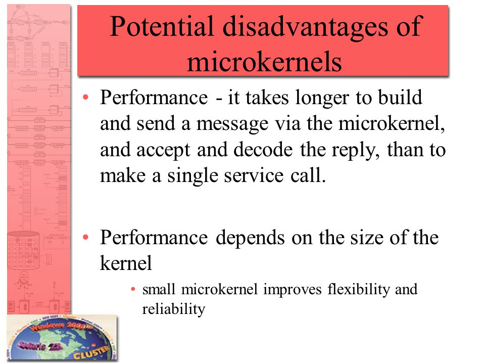 Potential disadvantages of microkernels