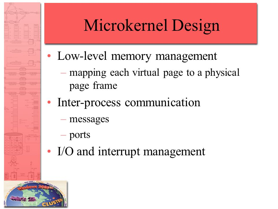 Microkernel Design Low-level memory management