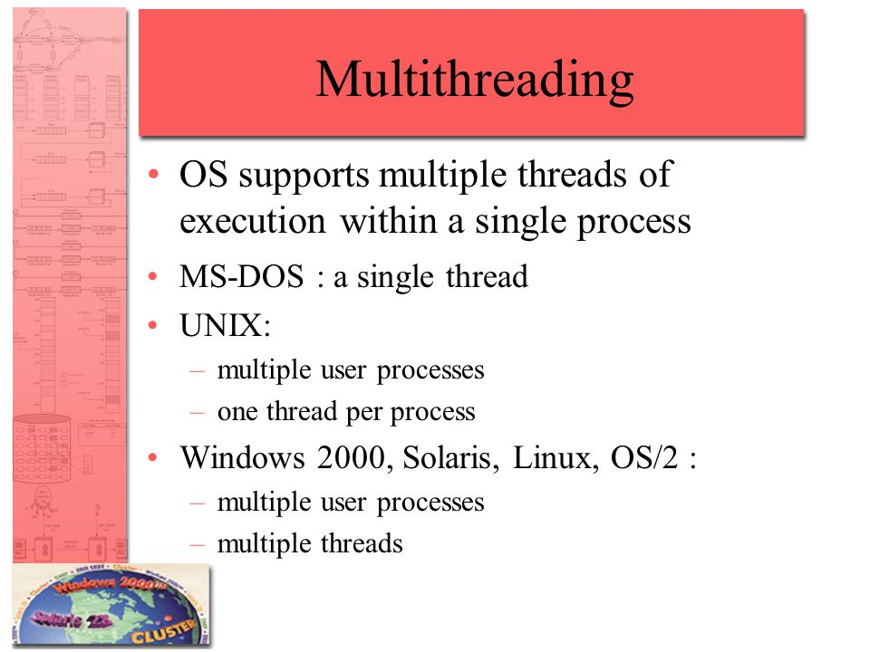 Multithreading OS supports multiple threads of execution within a single process. MS-DOS : a single thread.