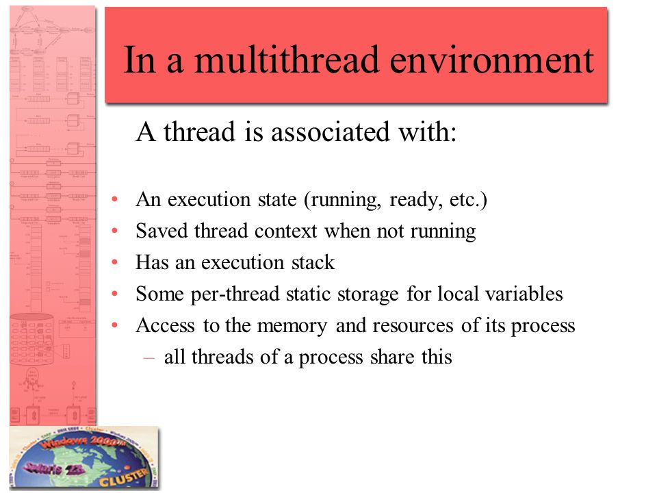 In a multithread environment