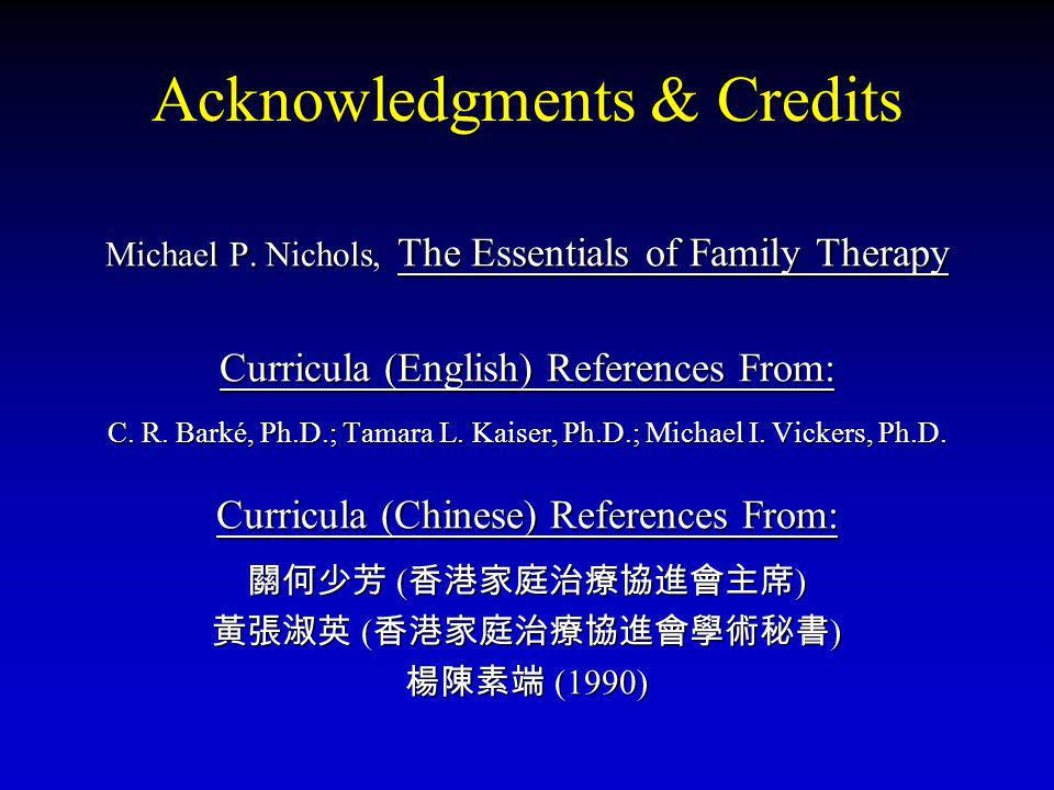 Acknowledgments & Credits