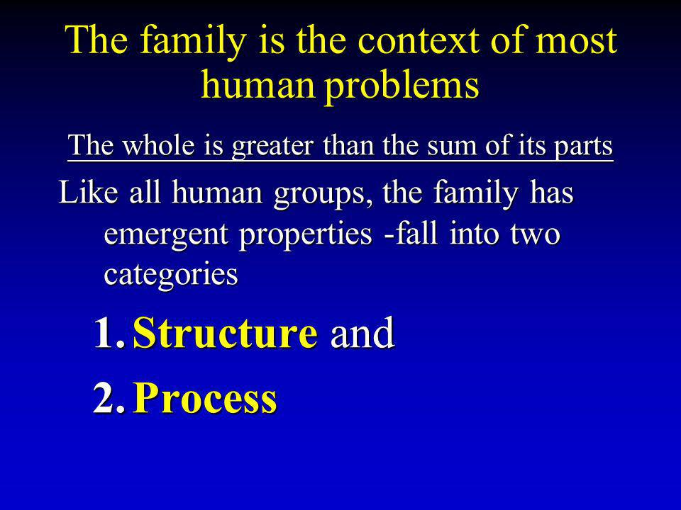 The family is the context of most human problems