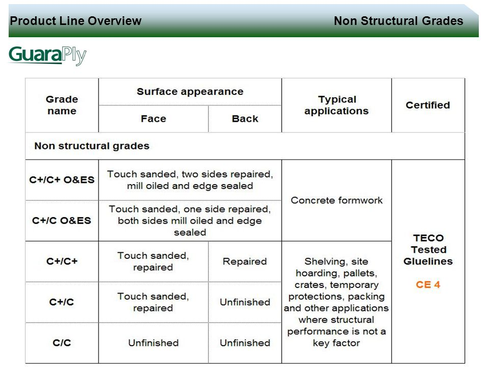 Product Line Overview Non Structural Grades