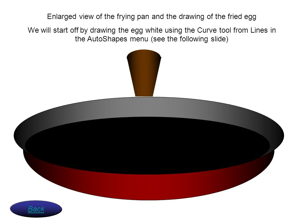 Enlarged view of the frying pan and the drawing of the fried egg
