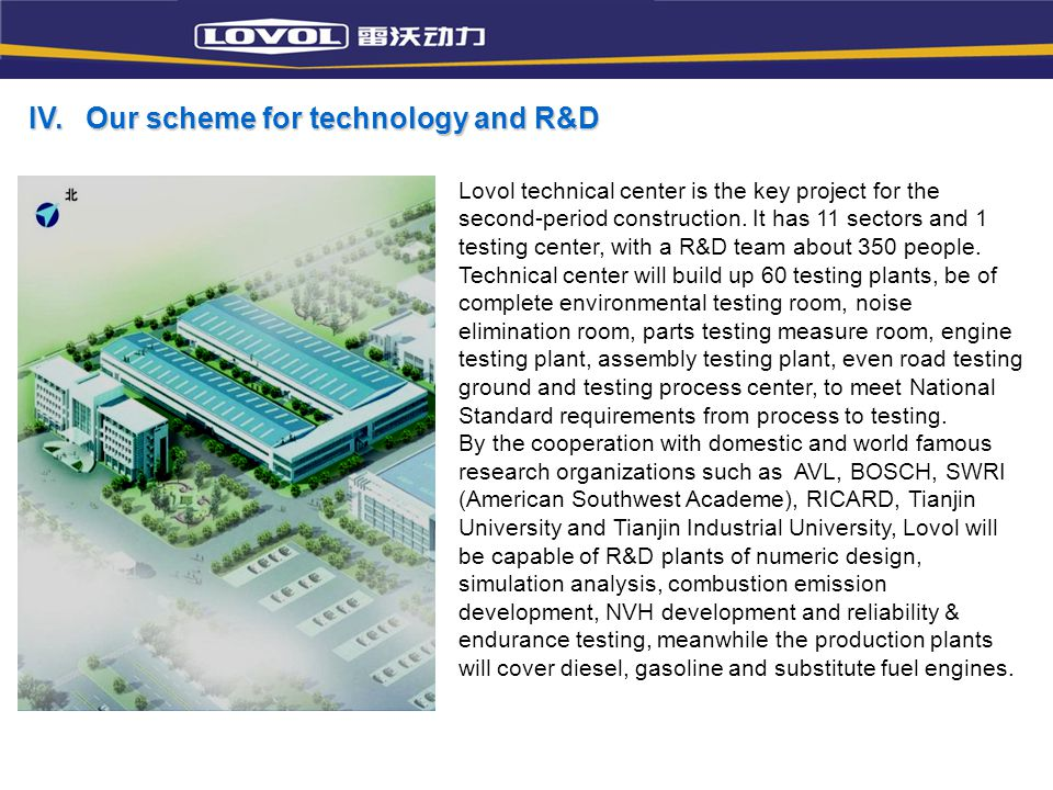 IV. Our scheme for technology and R&D