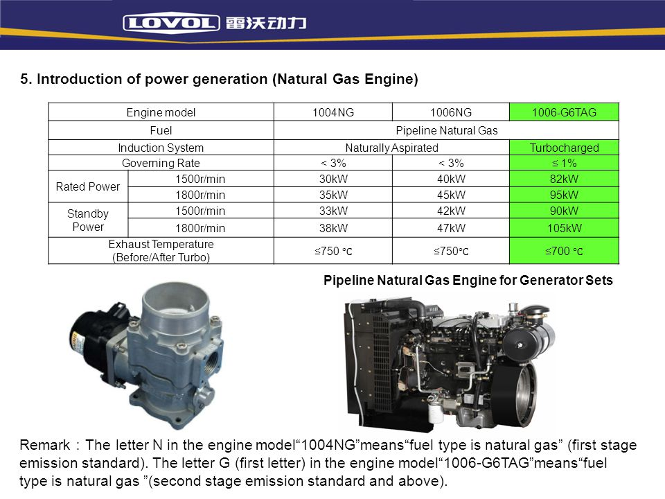Pipeline Natural Gas Engine for Generator Sets