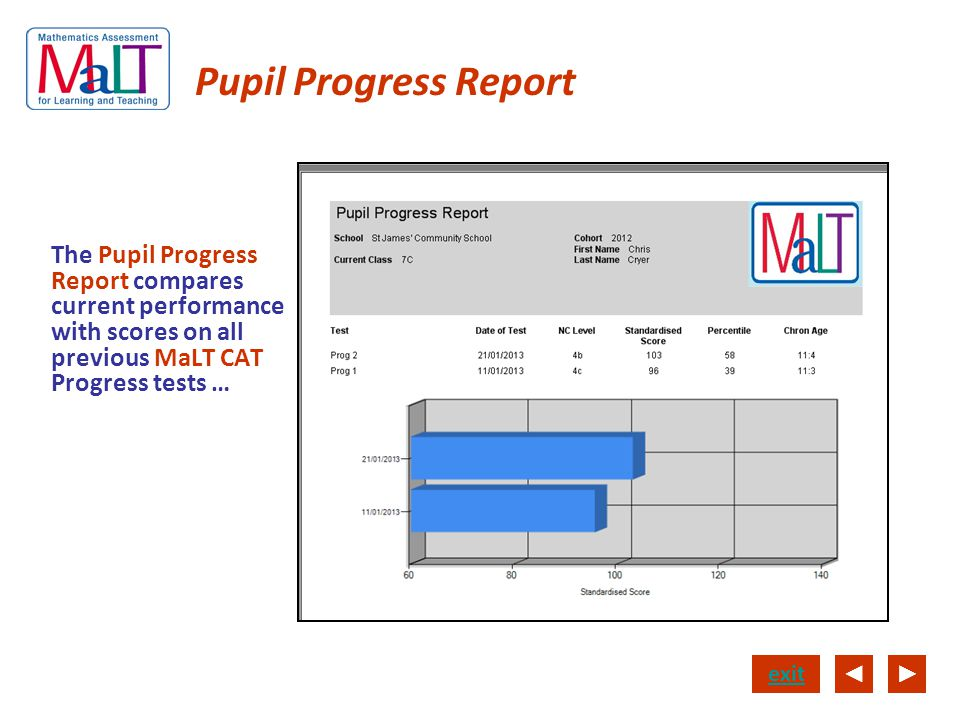 Pupil Progress Report The Pupil Progress Report compares current performance with scores on all previous MaLT CAT Progress tests …