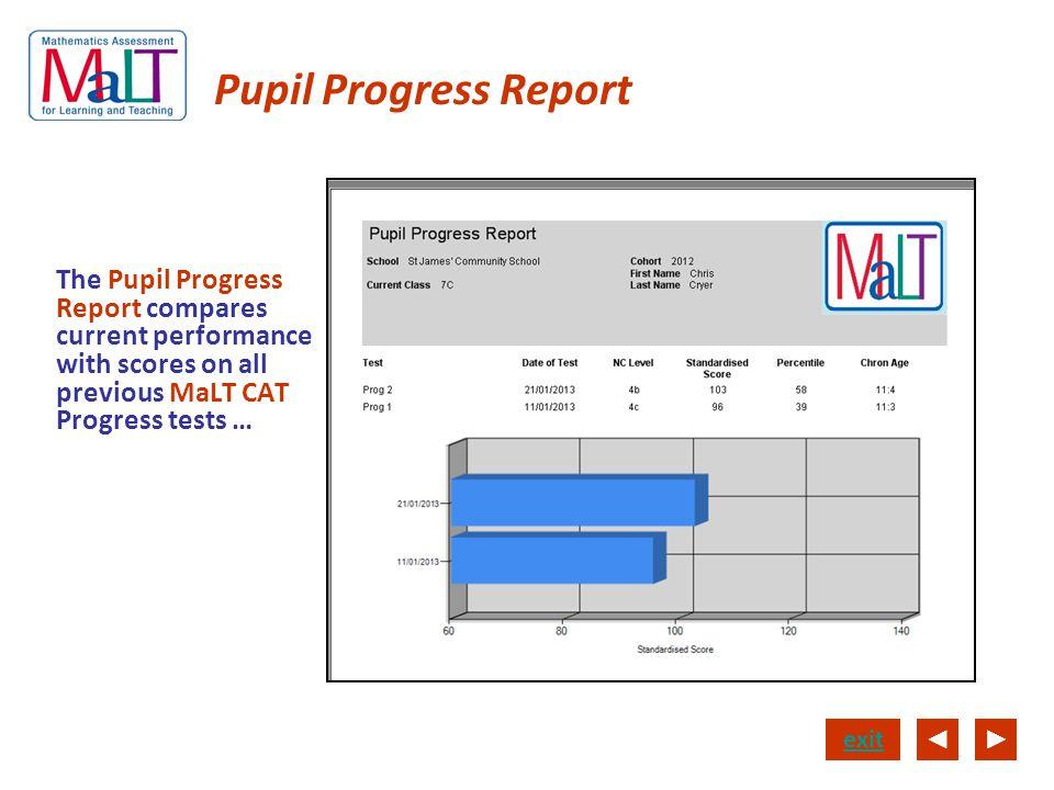 Pupil Progress Report The Pupil Progress Report compares current performance with scores on all previous MaLT CAT Progress tests …