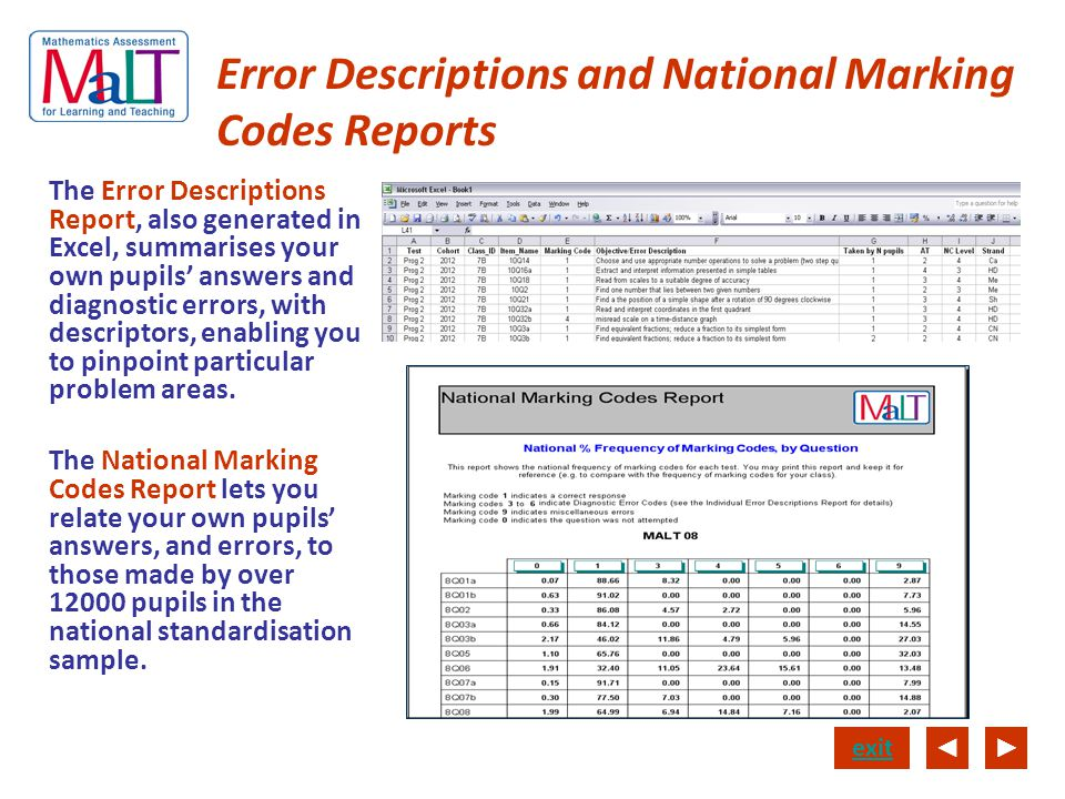 Error Descriptions and National Marking Codes Reports