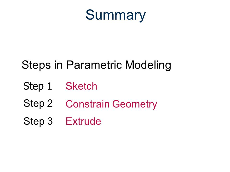 Summary Steps in Parametric Modeling Step 1 Sketch Step 2