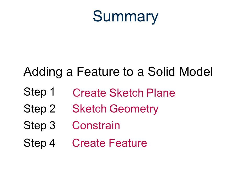 Summary Adding a Feature to a Solid Model Step 1 Create Sketch Plane