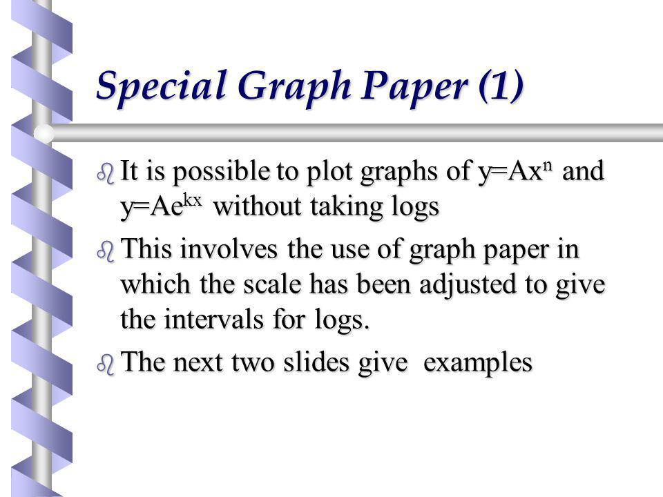 Special Graph Paper (1) It is possible to plot graphs of y=Axn and y=Aekx without taking logs.