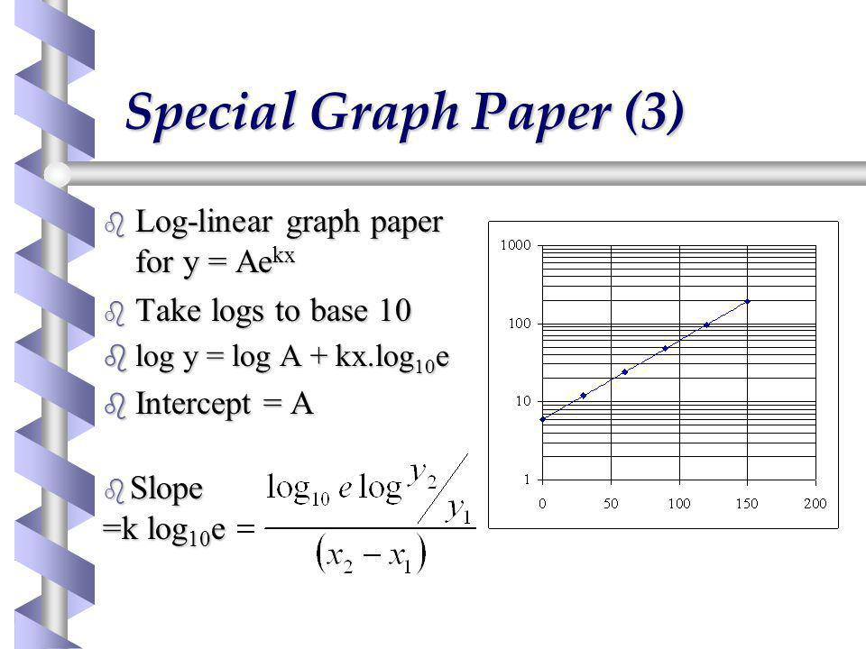 Special Graph Paper (3) Log-linear graph paper for y = Aekx