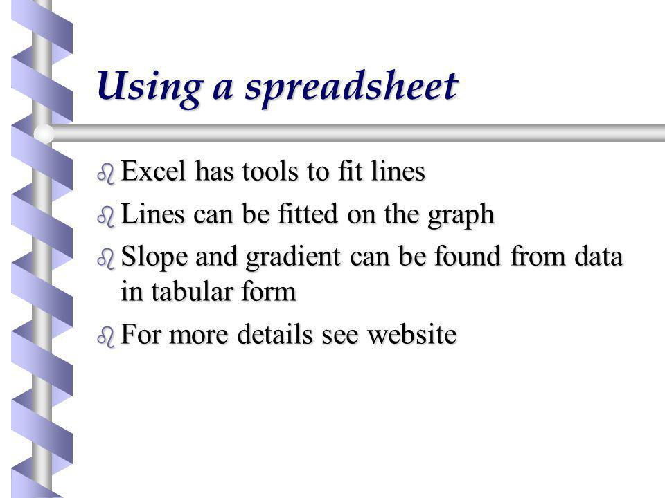 Using a spreadsheet Excel has tools to fit lines