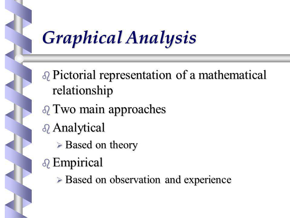 Graphical Analysis Pictorial representation of a mathematical relationship. Two main approaches. Analytical.