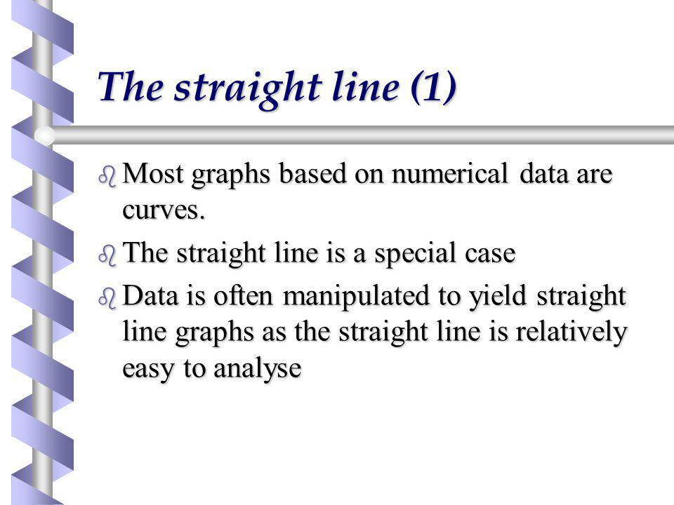 The straight line (1) Most graphs based on numerical data are curves.