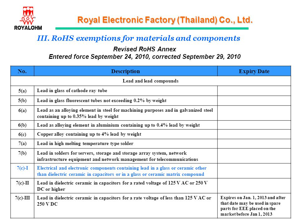 III. RoHS exemptions for materials and components