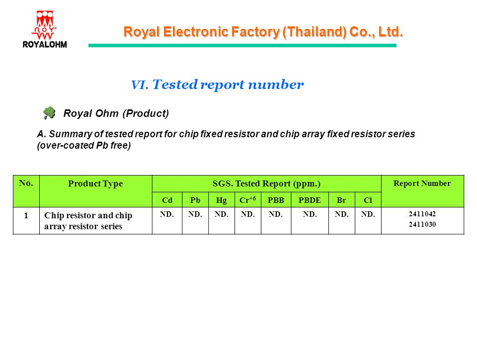 SGS. Tested Report (ppm.)