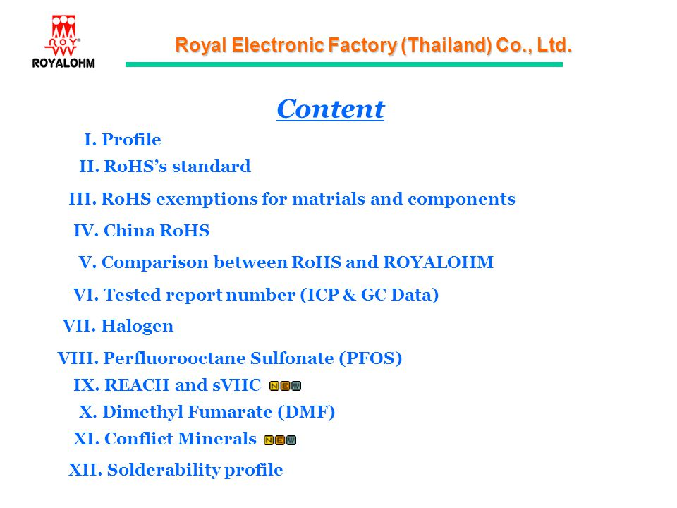 Content I. Profile II. RoHS's standard