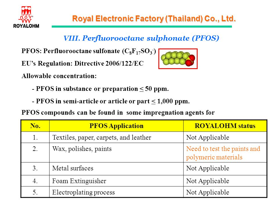 VIII. Perfluorooctane sulphonate (PFOS)