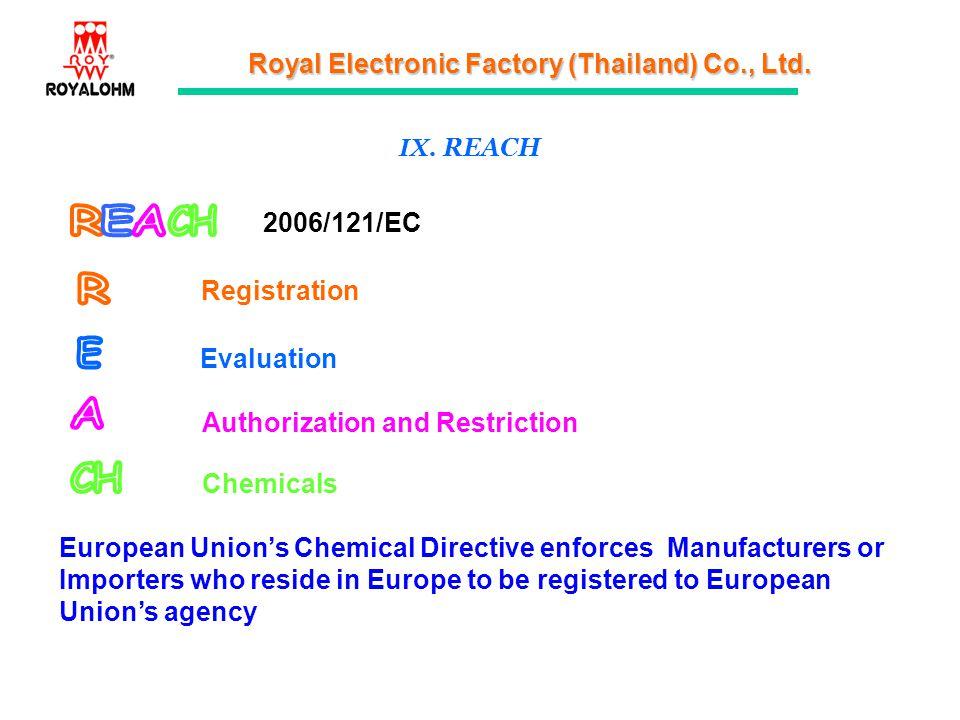R E A CH R E A CH 2006/121/EC Registration Evaluation