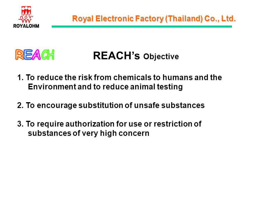 R E A CH REACH's Objective