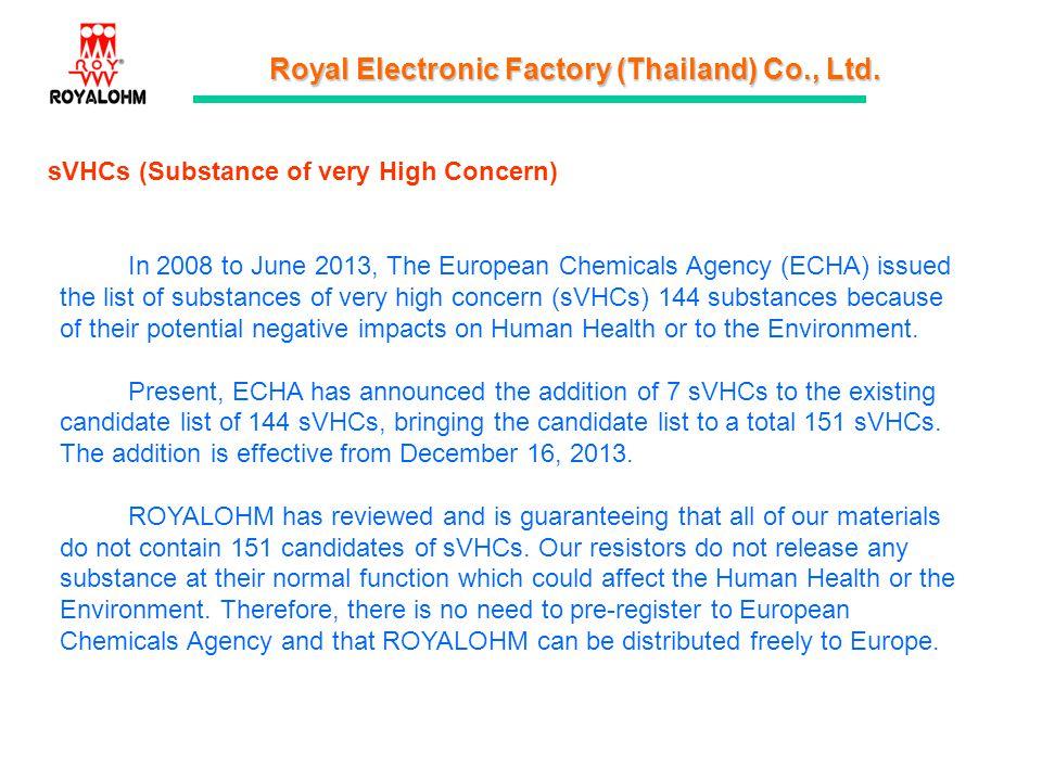 sVHCs (Substance of very High Concern)