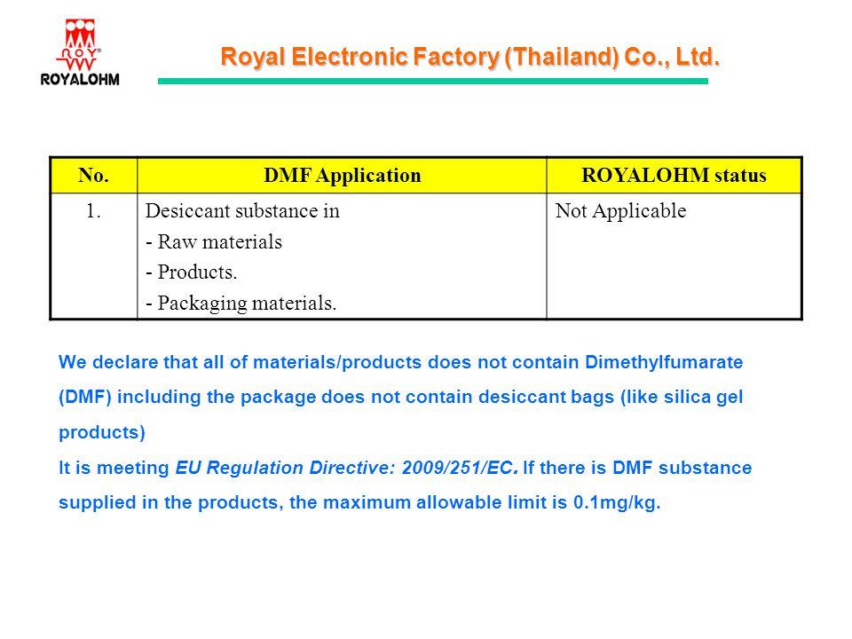 No. DMF Application ROYALOHM status