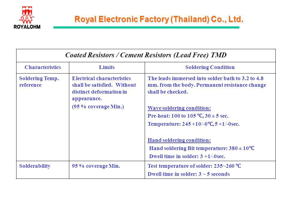 Coated Resistors / Cement Resistors (Lead Free) TMD