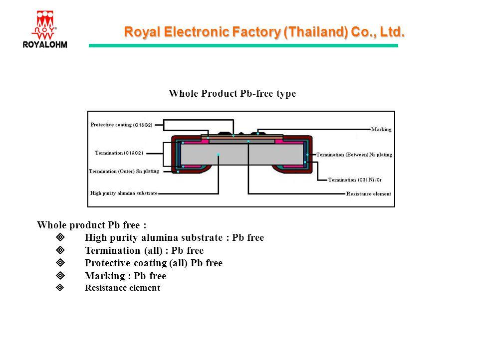 Whole Product Pb-free type