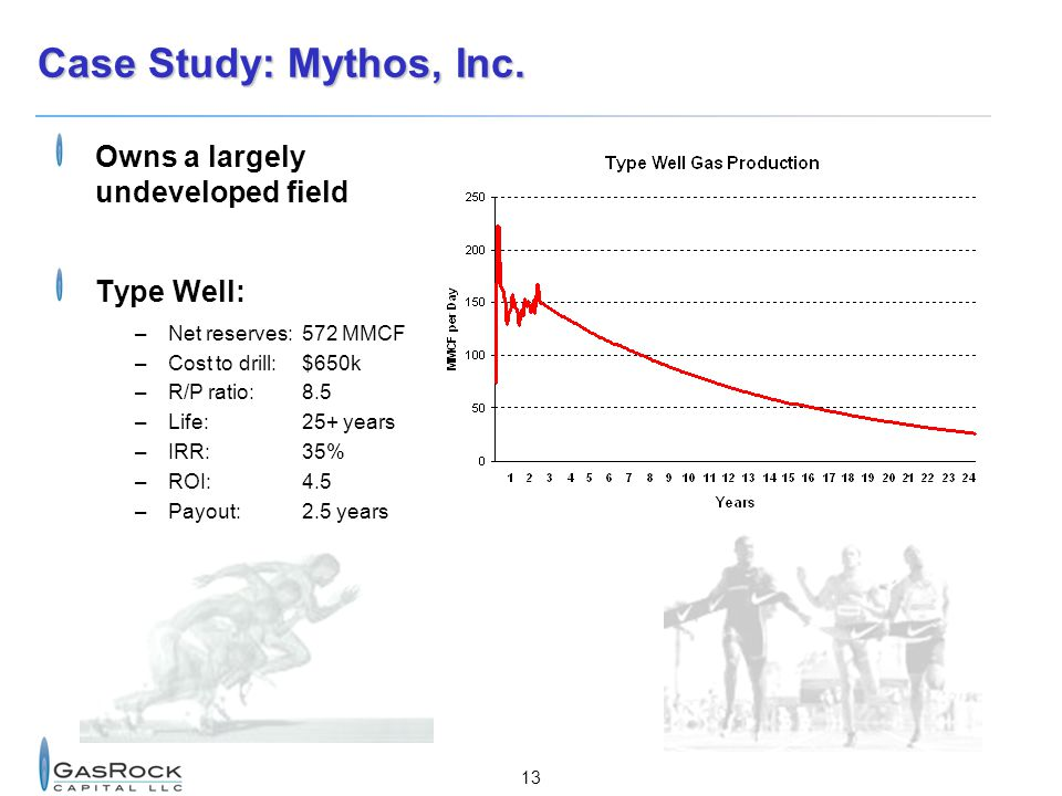 Case Study: Mythos, Inc. Owns a largely undeveloped field Type Well: