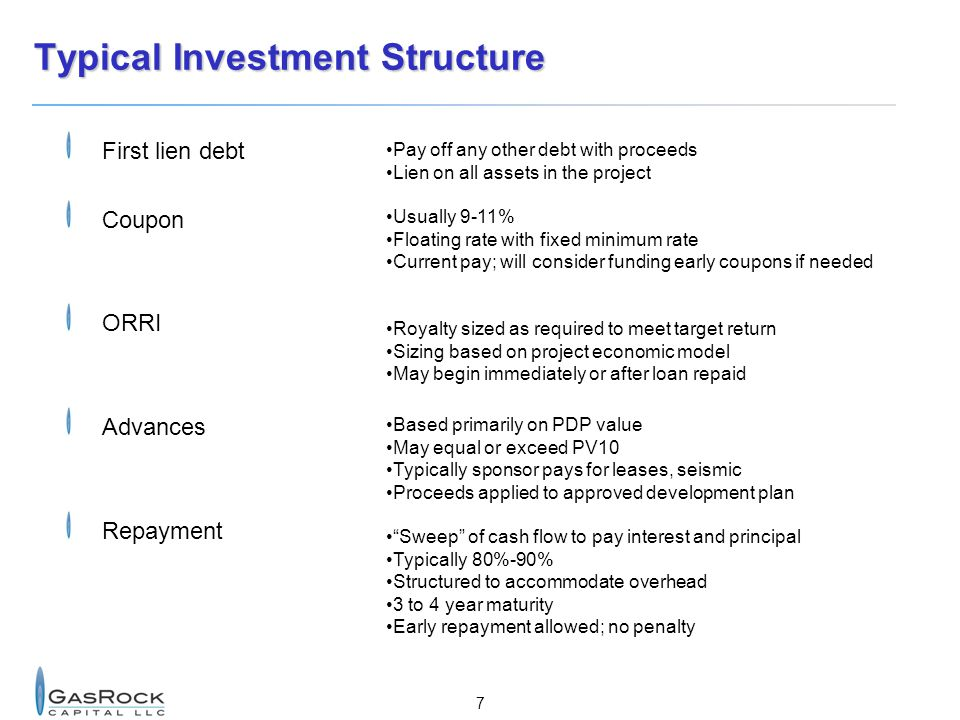 Typical Investment Structure