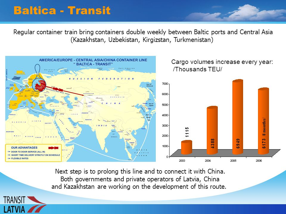 Baltica - Transit Regular container train bring containers double weekly between Baltic ports and Central Asia.