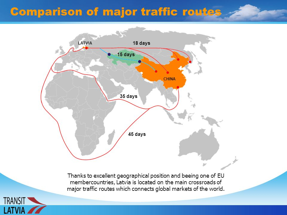 Comparison of major traffic routes