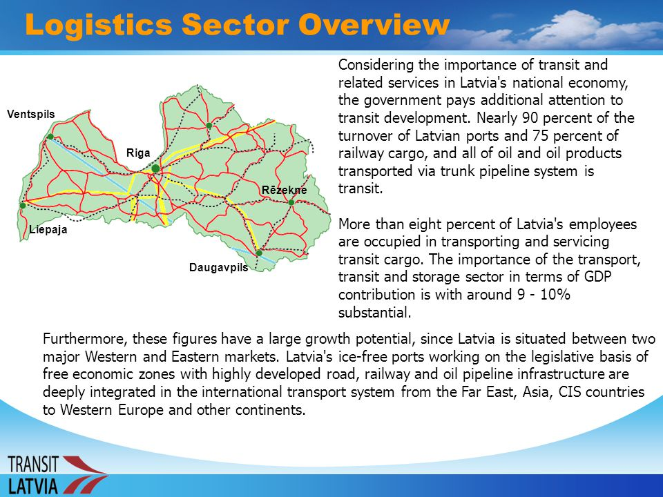 Logistics Sector Overview