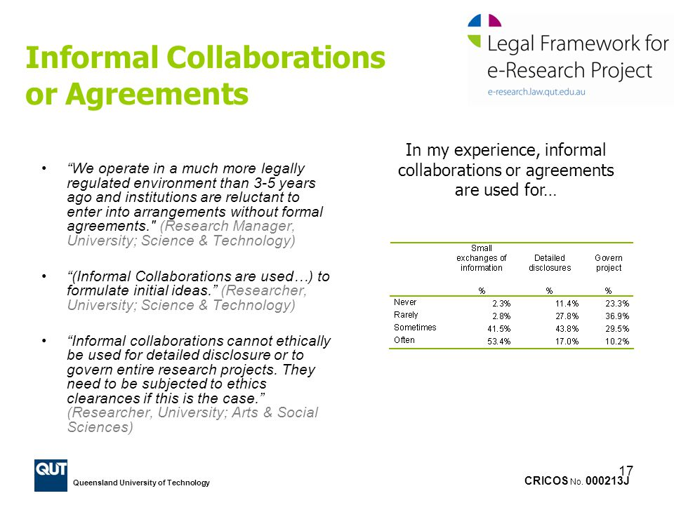 Informal Collaborations or Agreements