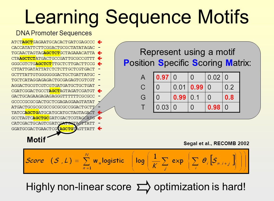 Learning Sequence Motifs