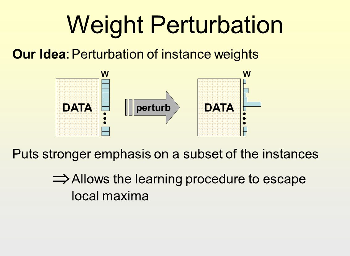 Weight Perturbation Our Idea: Perturbation of instance weights. Puts stronger emphasis on a subset of the instances.