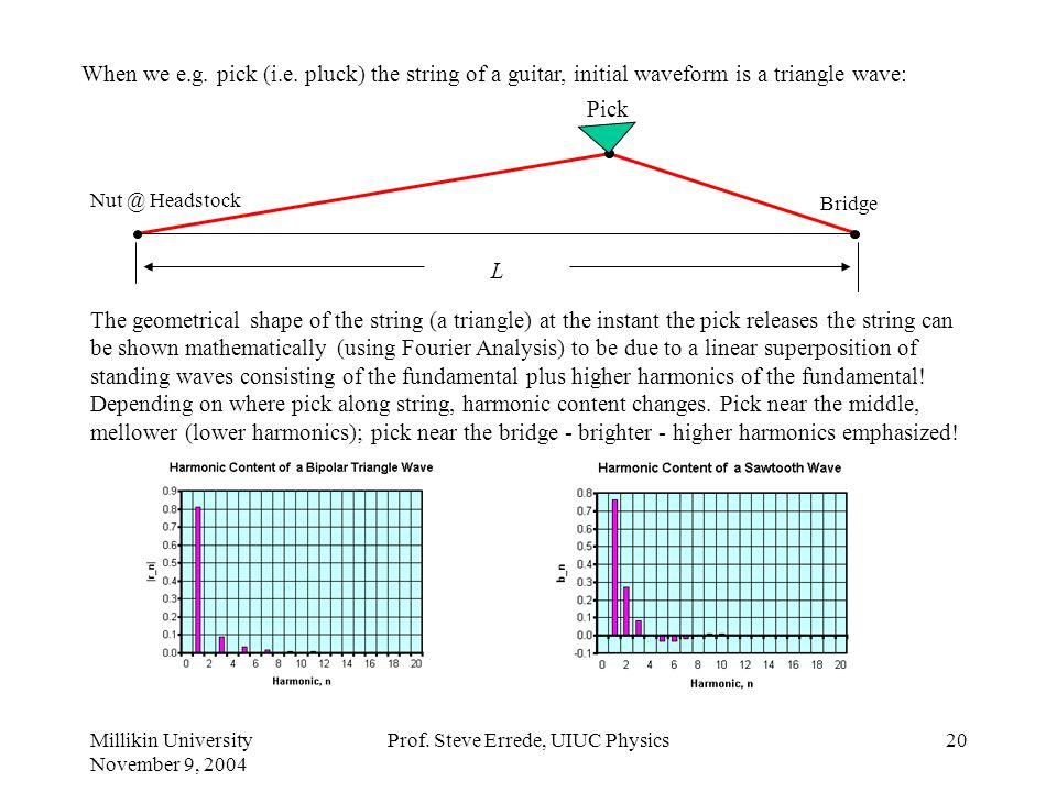 Prof. Steve Errede, UIUC Physics