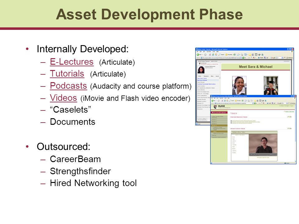 Asset Development Phase