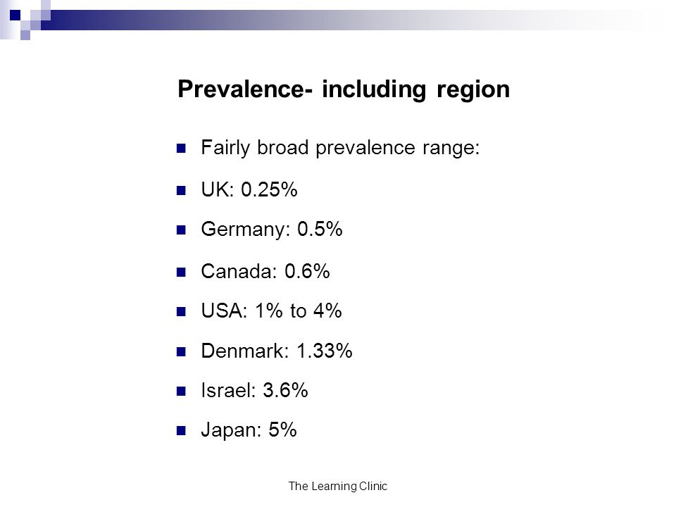 Prevalence- including region
