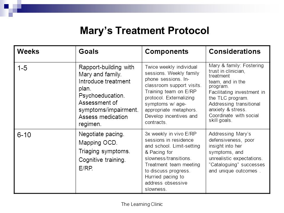 Mary's Treatment Protocol