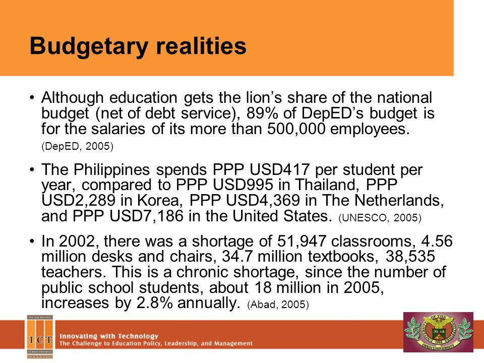 Budgetary realities