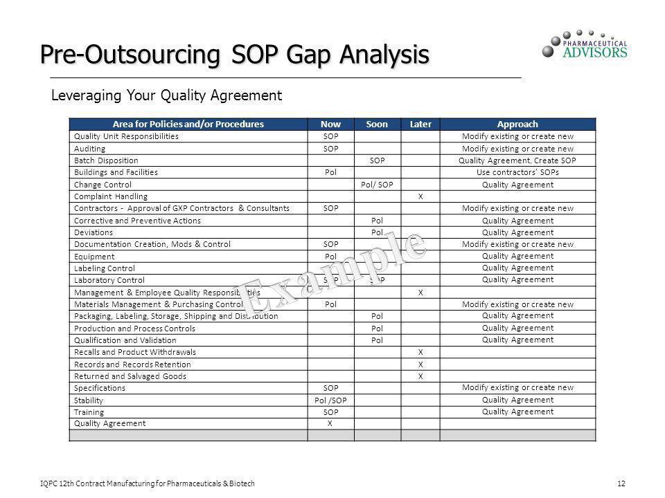 Pre-Outsourcing SOP Gap Analysis