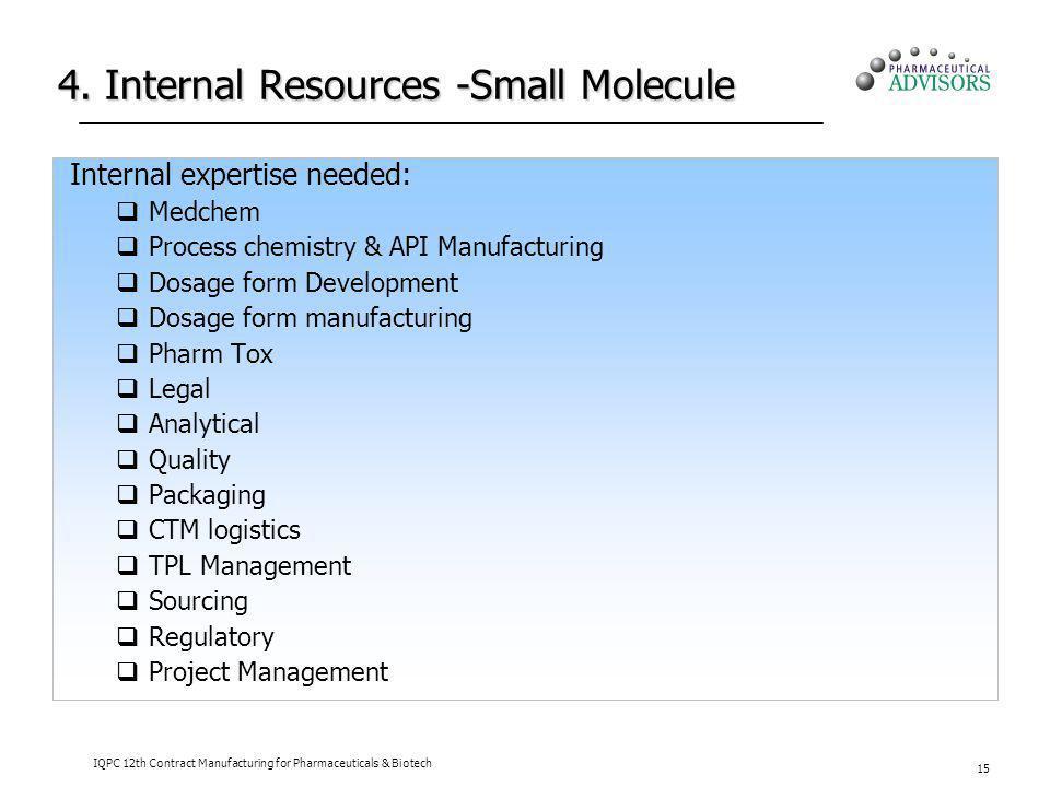 4. Internal Resources -Small Molecule