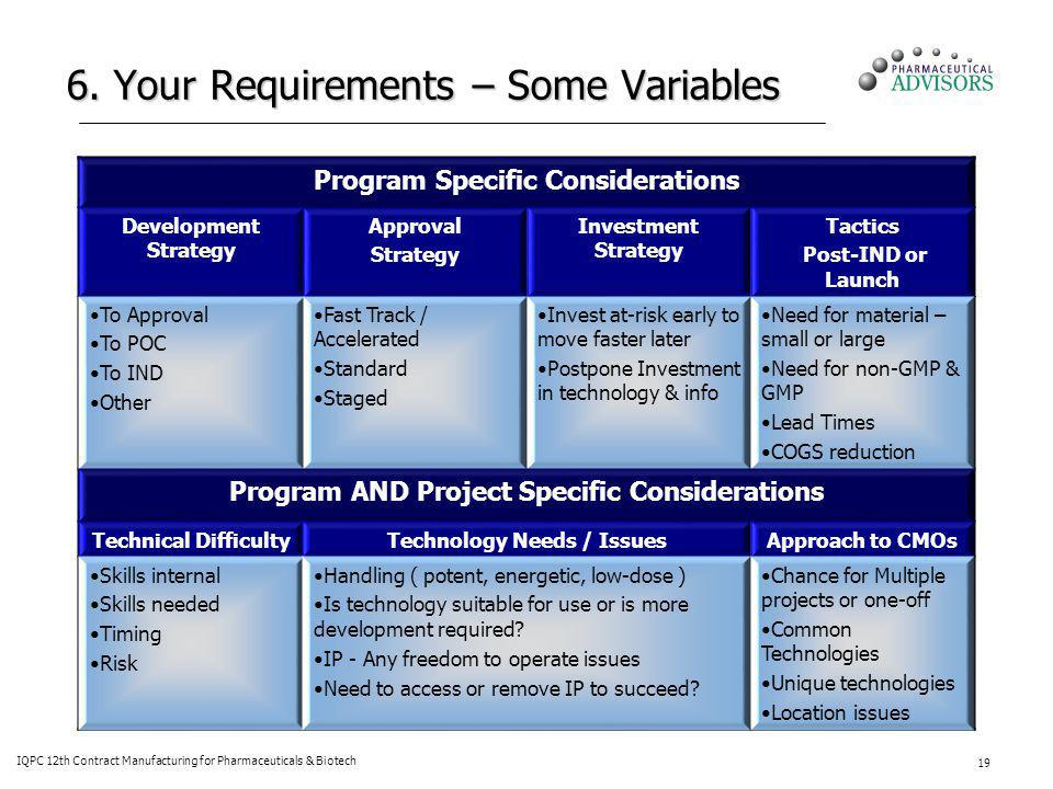 6. Your Requirements – Some Variables