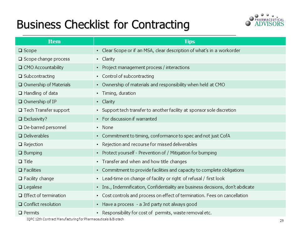 Business Checklist for Contracting
