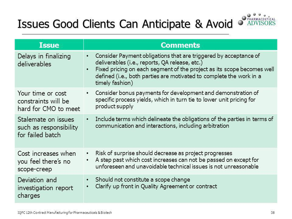 Issues Good Clients Can Anticipate & Avoid