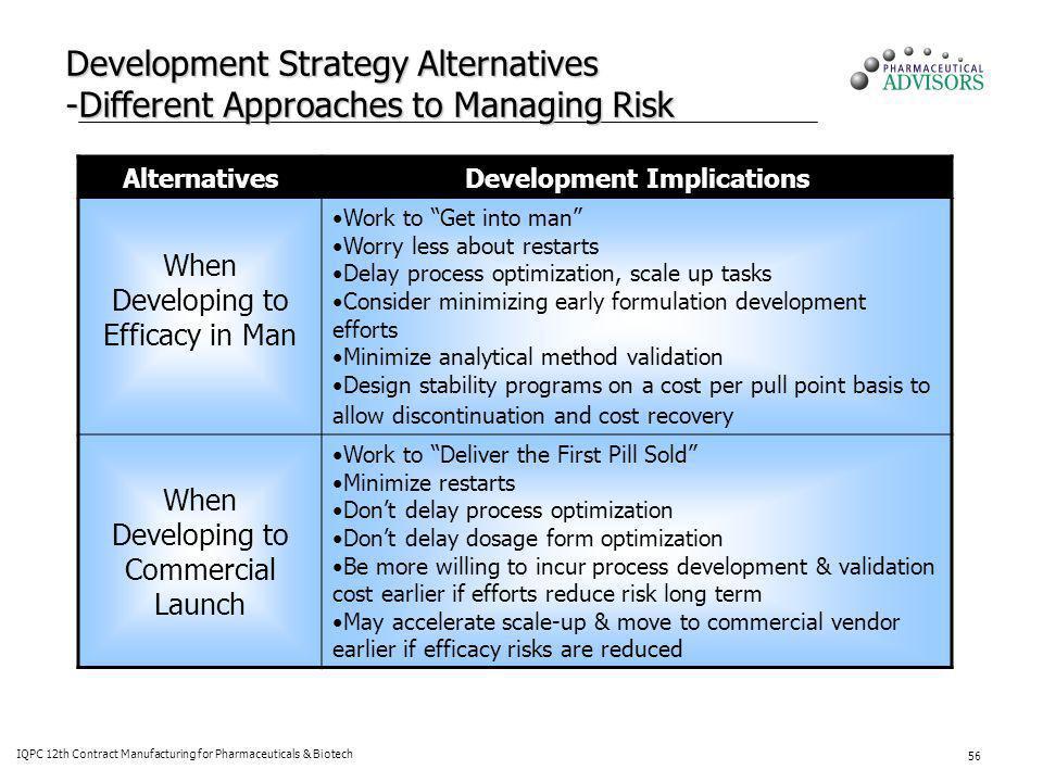 Development Implications