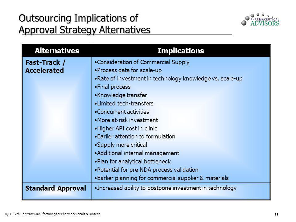 Outsourcing Implications of Approval Strategy Alternatives